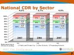 national cdr by sector