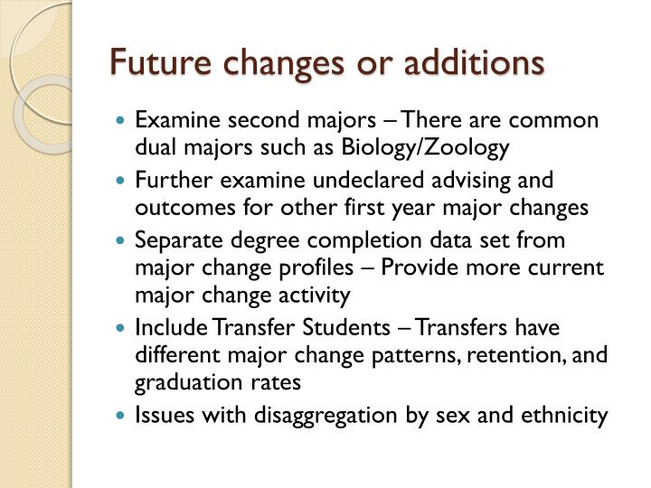 Future changes or additions