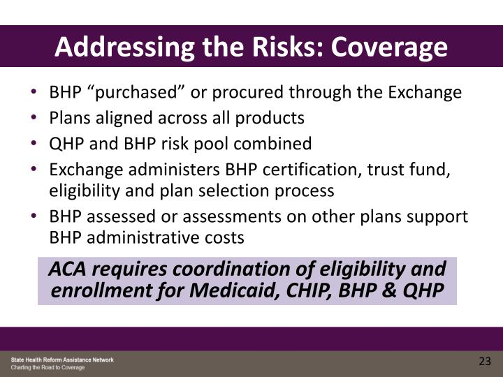 Addressing the Risks: Coverage
