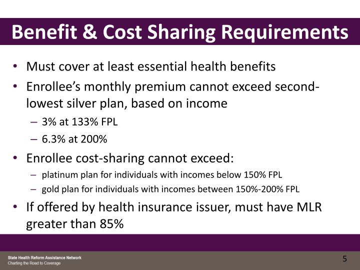 Benefit & Cost Sharing Requirements