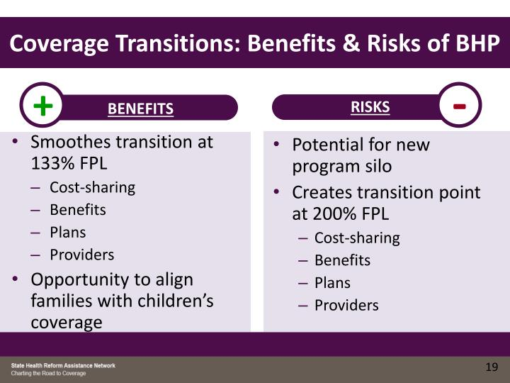 Coverage Transitions: Benefits & Risks of BHP