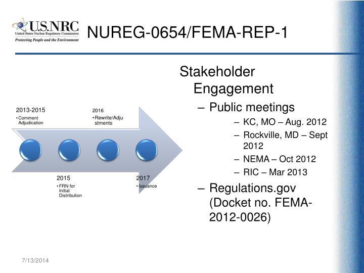 NUREG-0654/FEMA-REP-1