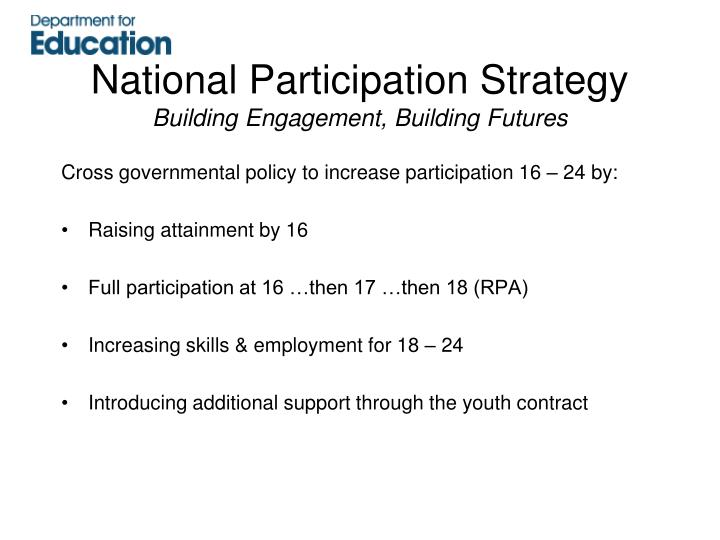 National Participation Strategy