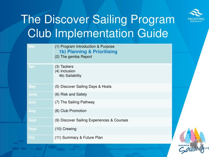 The discover sailing program club implementation guide