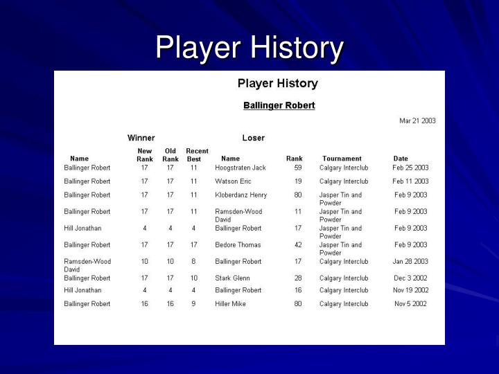 Player History