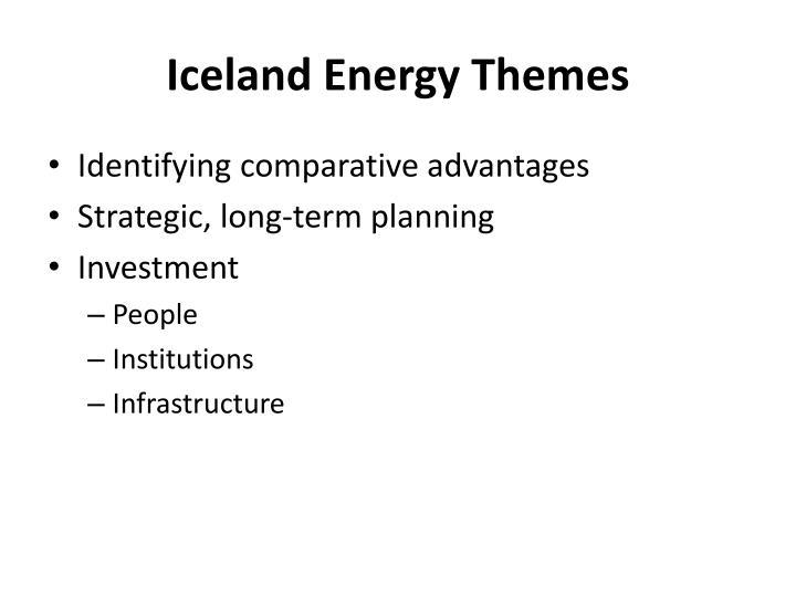 Iceland Energy Themes