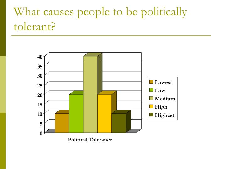 What causes people to be politically tolerant?