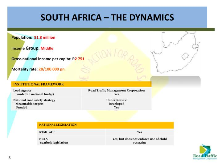 SOUTH AFRICA – THE DYNAMICS