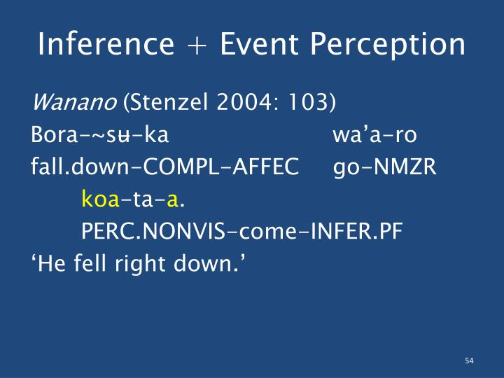 Inference + Event Perception