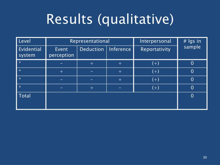 Results (qualitative)