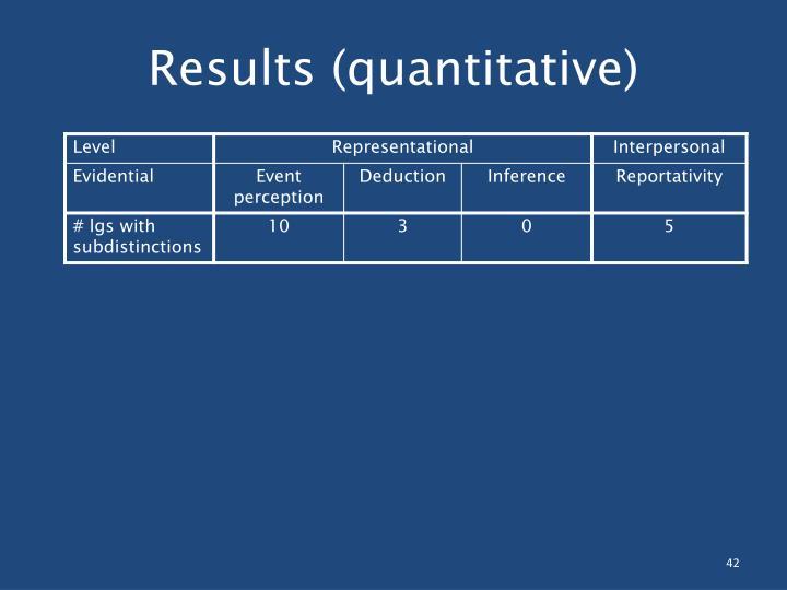 Results (quantitative)