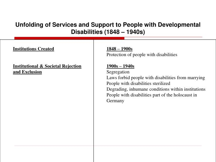 Unfolding of Services and Support to People with Developmental Disabilities (1848 – 1940s)