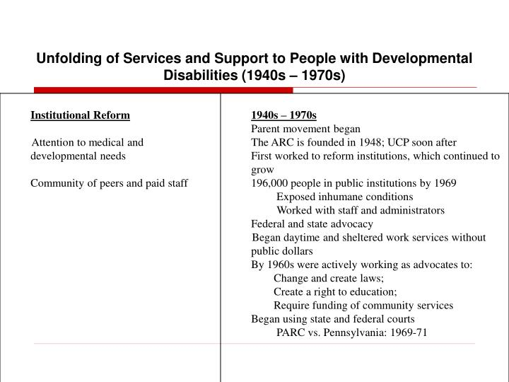 Unfolding of Services and Support to People with Developmental Disabilities (1940s – 1970s)