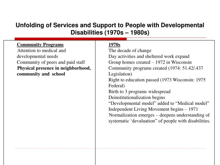 Unfolding of Services and Support to People with Developmental Disabilities (1970s – 1980s)
