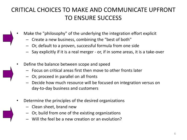 CRITICAL CHOICES TO MAKE AND COMMUNICATE UPFRONT TO ENSURE SUCCESS