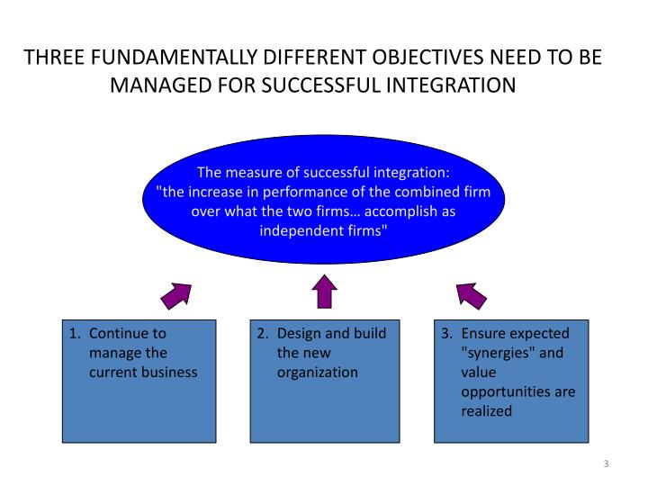 THREE FUNDAMENTALLY DIFFERENT OBJECTIVES NEED TO BE MANAGED FOR SUCCESSFUL INTEGRATION