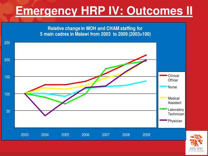 Emergency HRP IV: Outcomes II