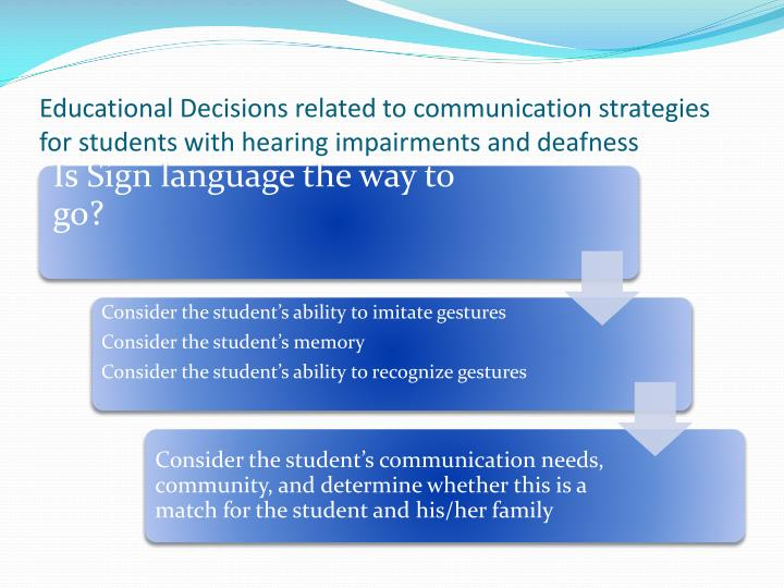 Educational Decisions related to communication strategies for students with hearing impairments and deafness