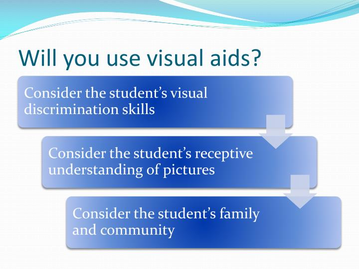 Will you use visual aids?