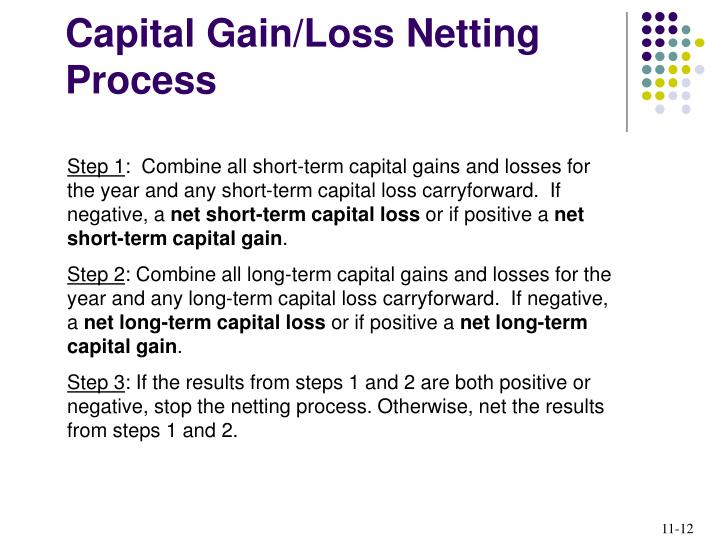 Capital Gain/Loss Netting Process