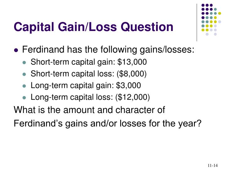 Capital Gain/Loss Question