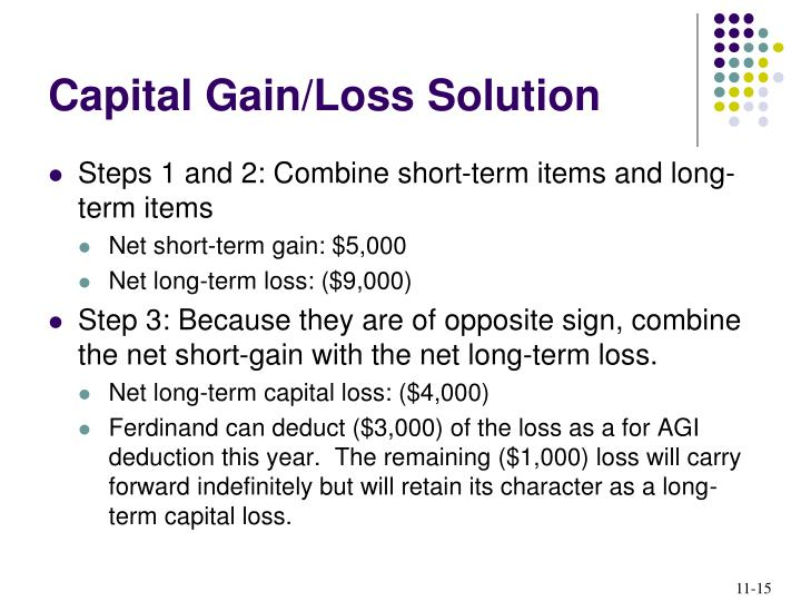 Capital Gain/Loss Solution