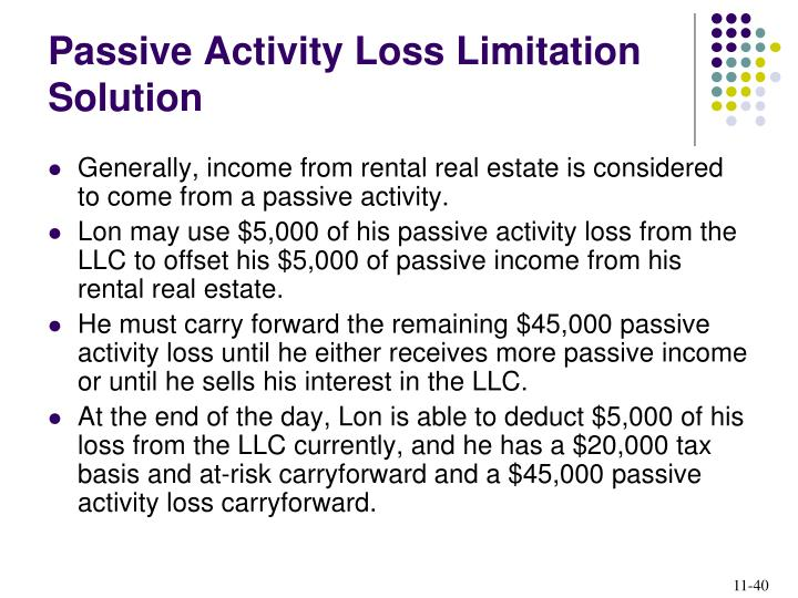 Passive Activity Loss Limitation Solution