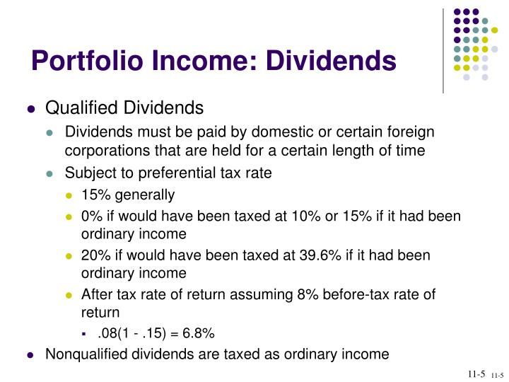 Portfolio Income: Dividends
