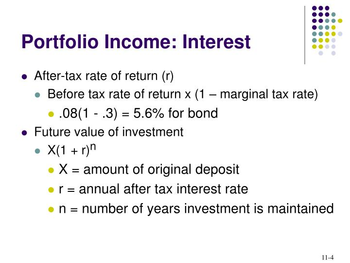 Portfolio Income: Interest