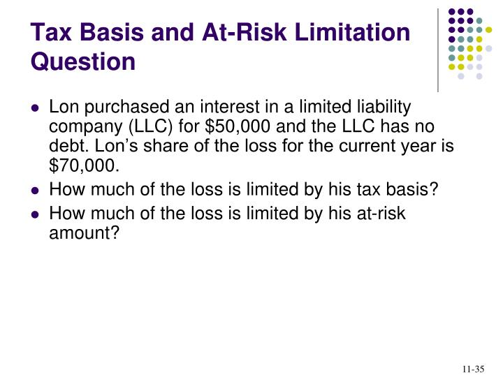 Tax Basis and At-Risk Limitation Question