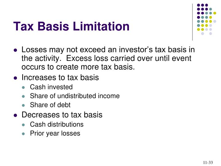 Tax Basis Limitation