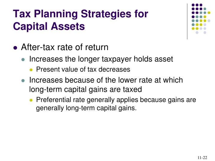 Tax Planning Strategies for Capital Assets