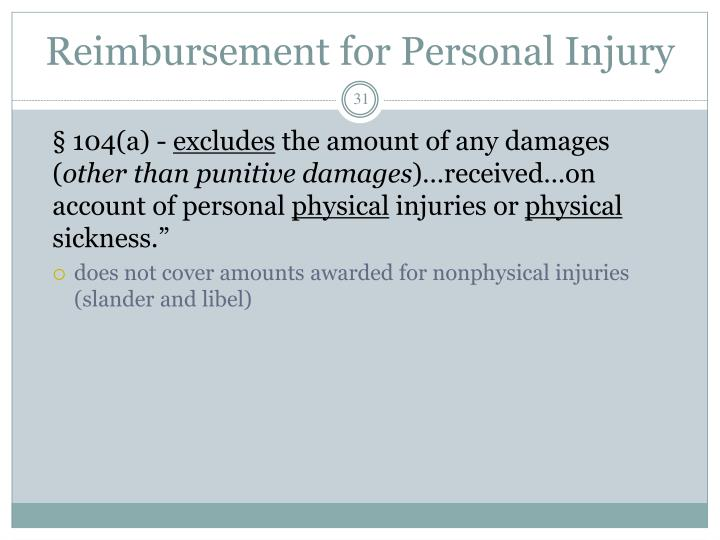 Reimbursement for Personal Injury