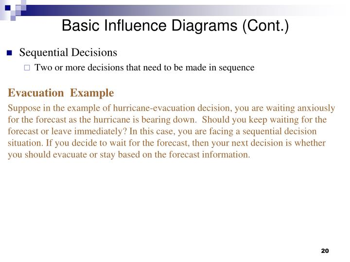 Basic Influence Diagrams (Cont.)