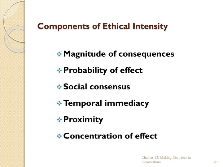 Components of Ethical Intensity