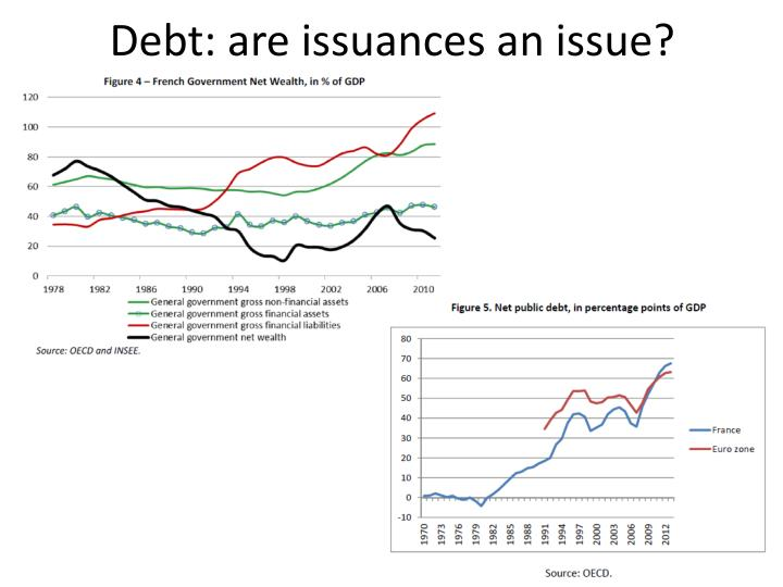 Debt: are issuances an issue?