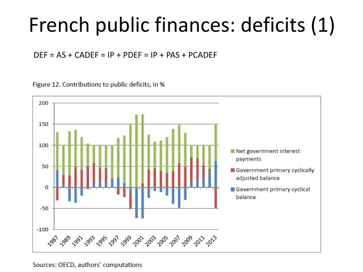 French public finances: deficits (1)