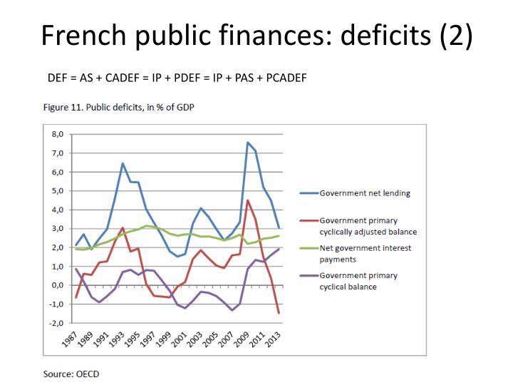 French public finances: deficits (2)