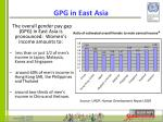 gpg in east asia