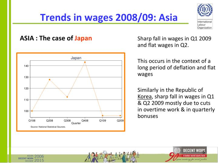 Trends in wages 2008/09: Asia