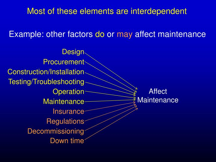 Most of these elements are interdependent