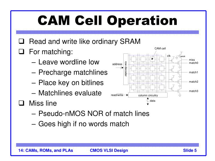 CAM Cell Operation