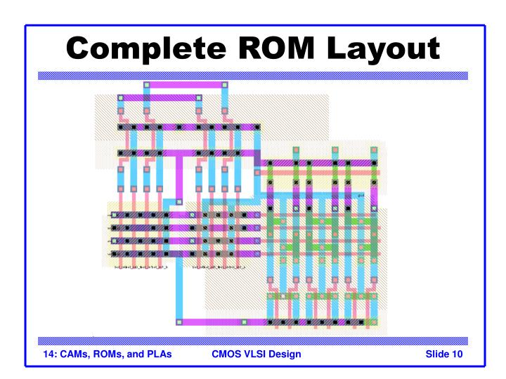 Complete ROM Layout