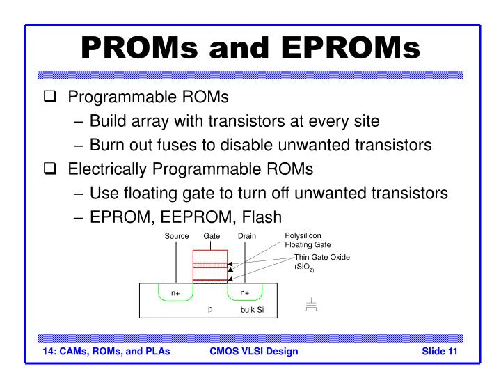 PROMs and EPROMs