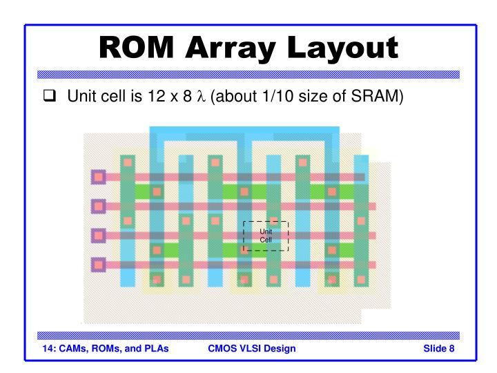 ROM Array Layout
