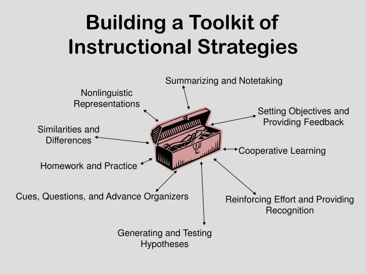 Building a Toolkit of Instructional Strategies