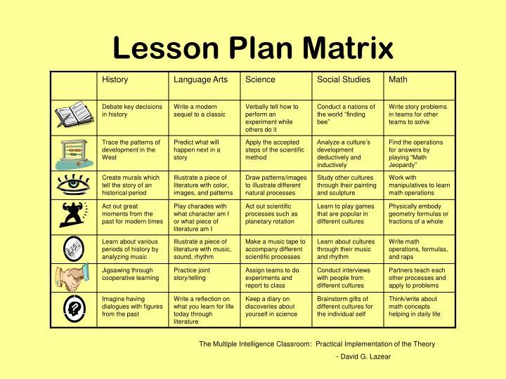 Lesson Plan Matrix