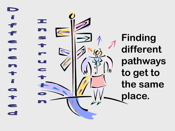Finding different pathways to get to the same place.
