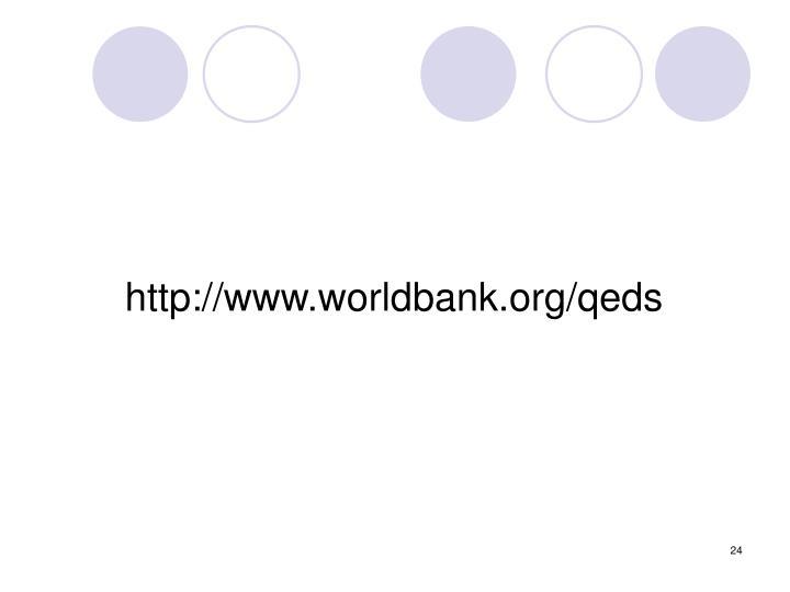 http://www.worldbank.org/qeds