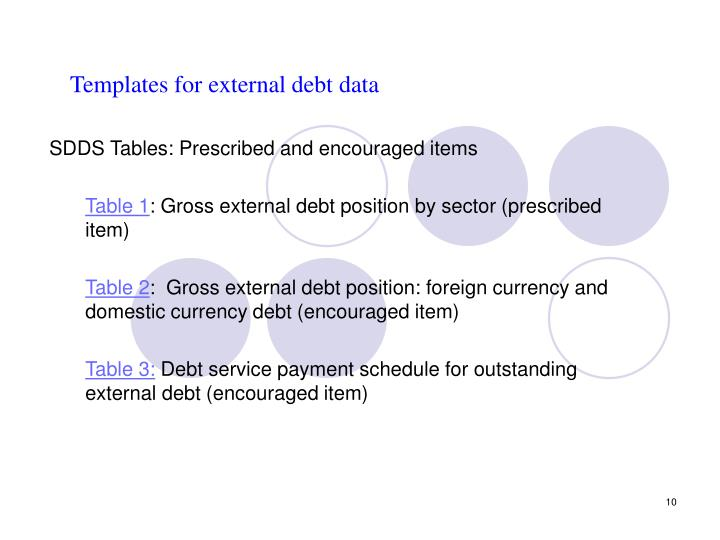 Templates for external debt data